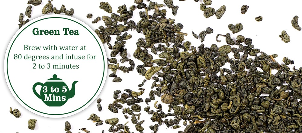 Brewing Guide for Green Tea