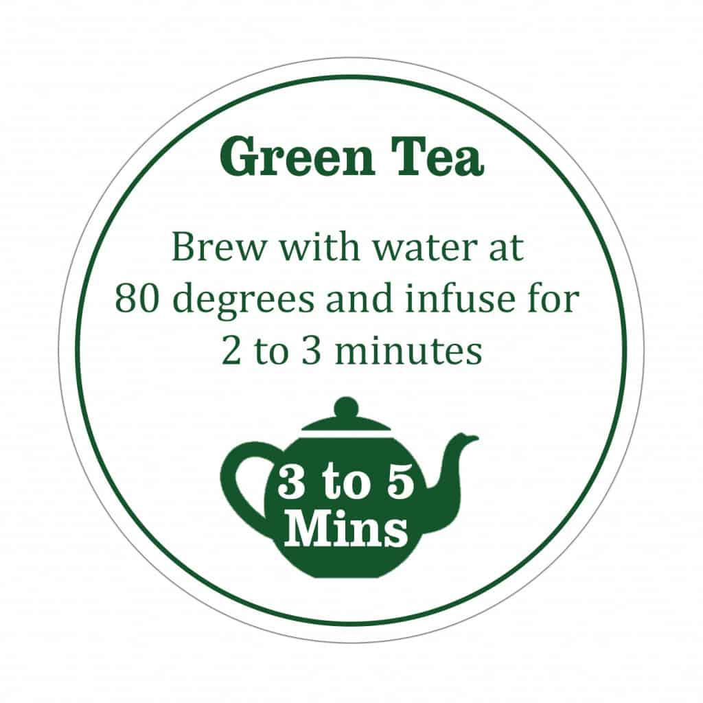 Green Tea Brewing Guide