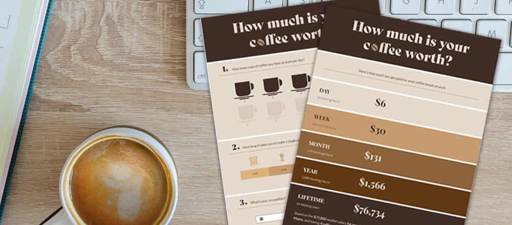 How much are you paid to make coffee at work?